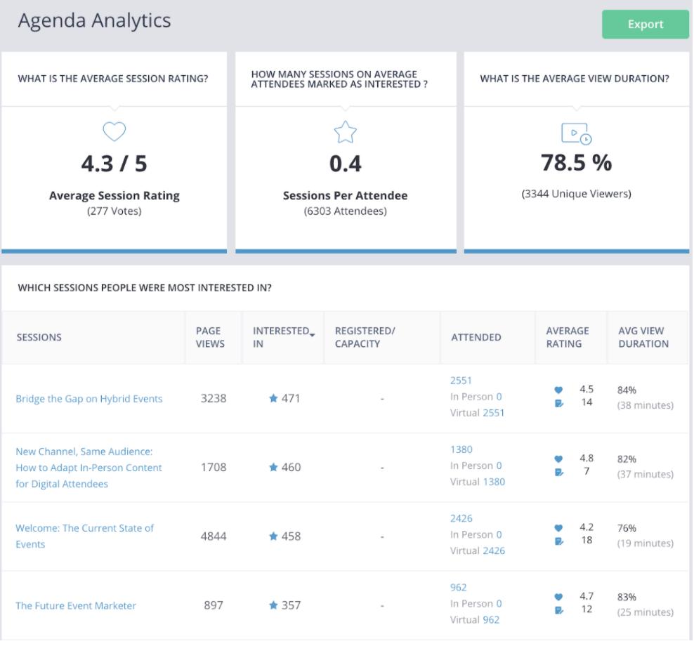Agenda Analytics - Audience Engagement-min