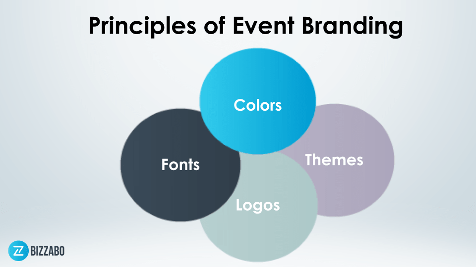 The principles of event branding.