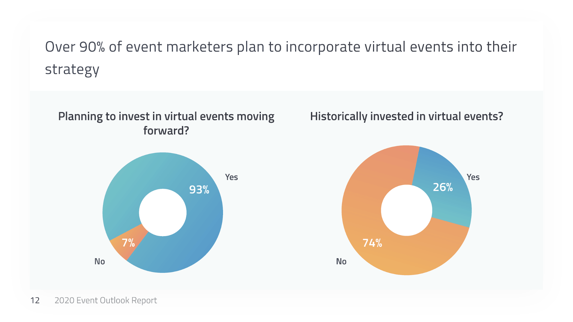 Event-stats-covid-19-virtual-events-min