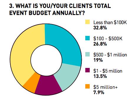 Event-venue-tips-EMB-Budget