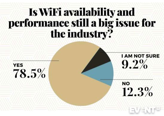 Event-venue-tips-EMB-WiFi