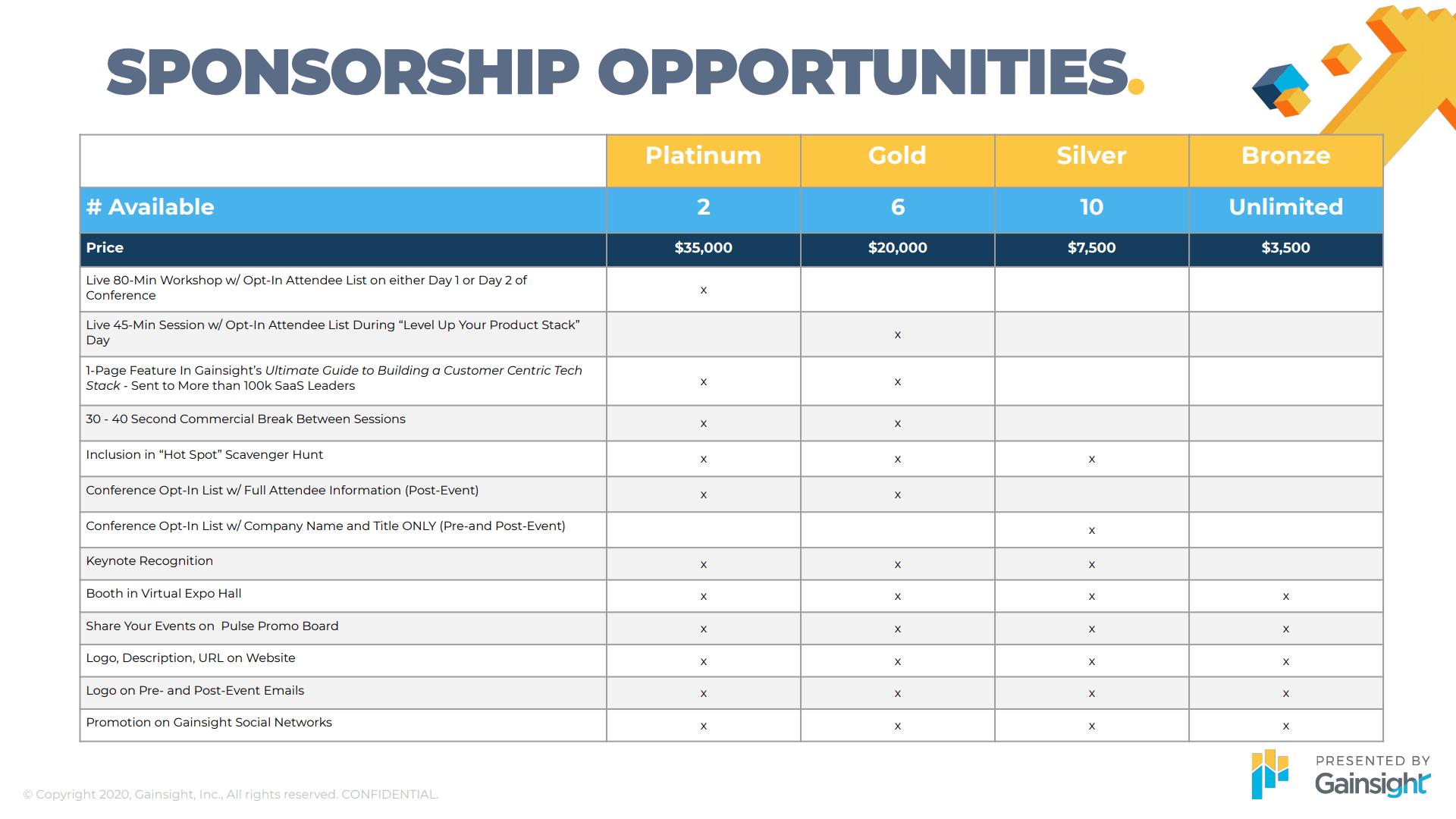 Gainsight sponsors-event sponsorship guide