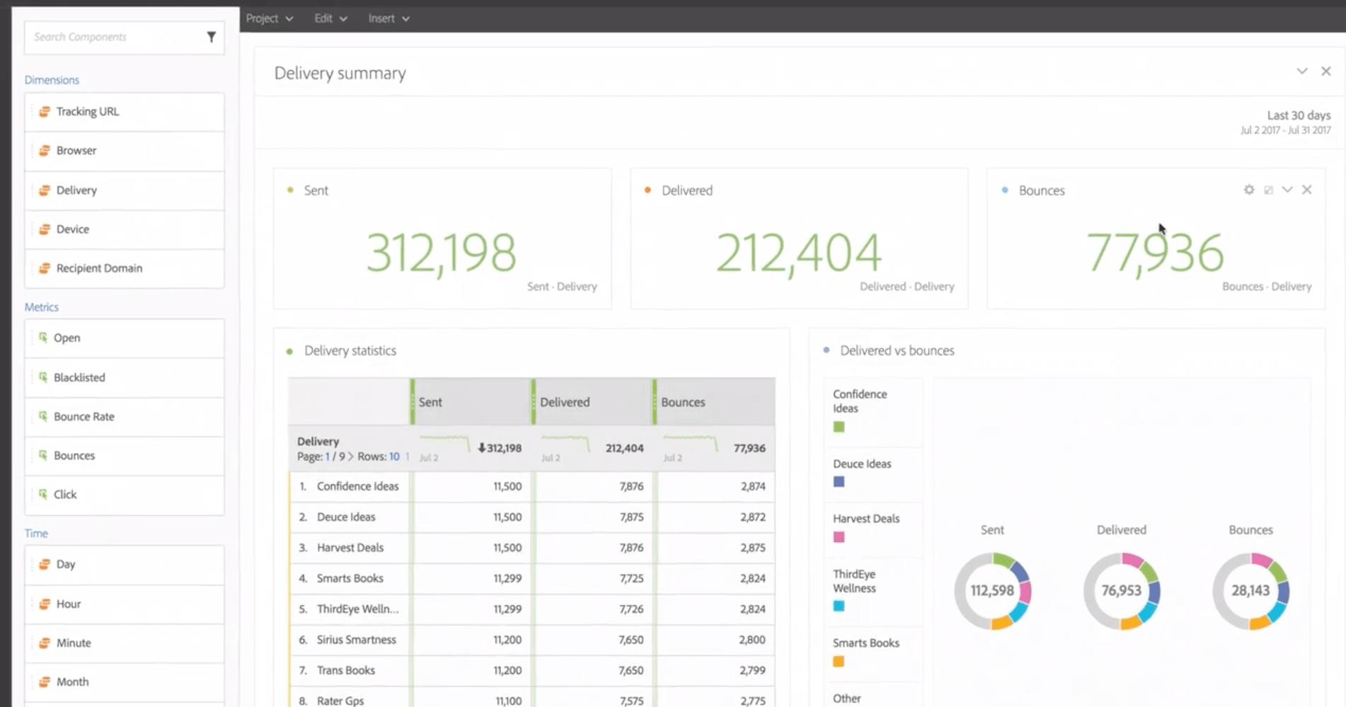 Adobe Campaign Tracking