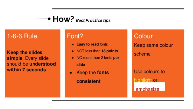 The 1-6-6 Presentation Rule