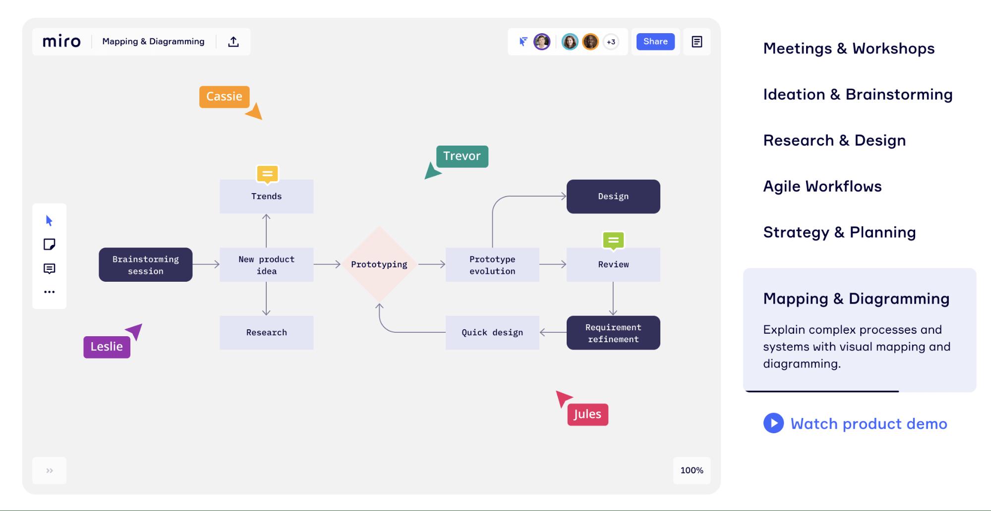 Miro - Virtual event tools