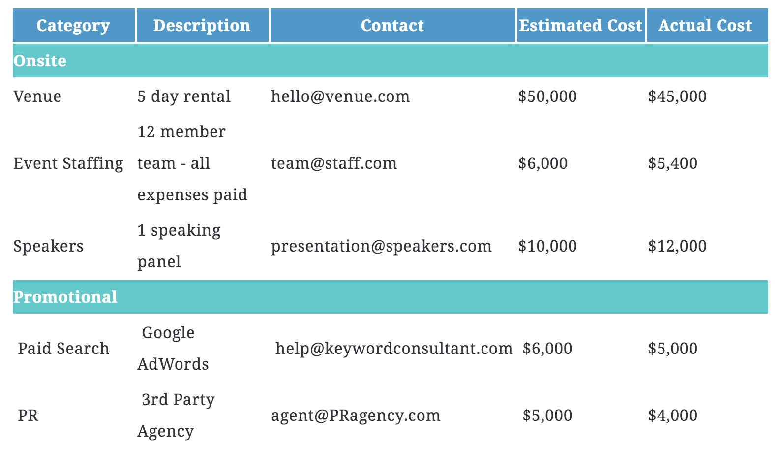 event budget sheet - event budgeting guide